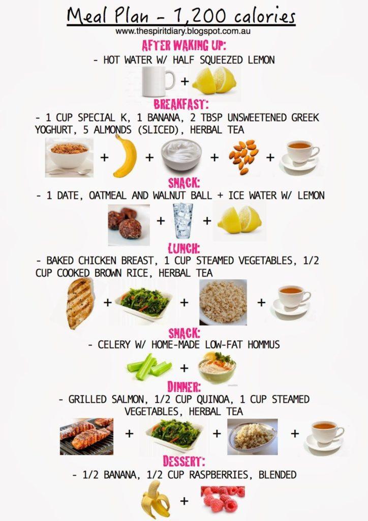 Ingen teller kalorier i sommerferien ...