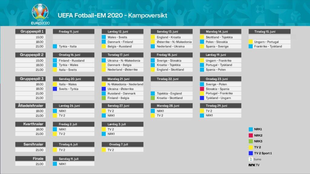 EM i fotball gjennom sommeren